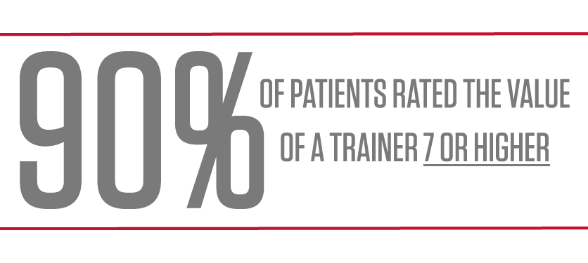 90 percent of patients value a drug delivery training device