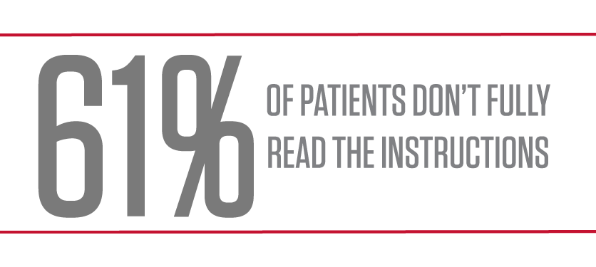 61 percent of patients do not fully read their IFU