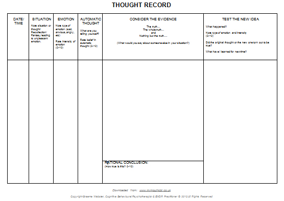 CBT Thought Record