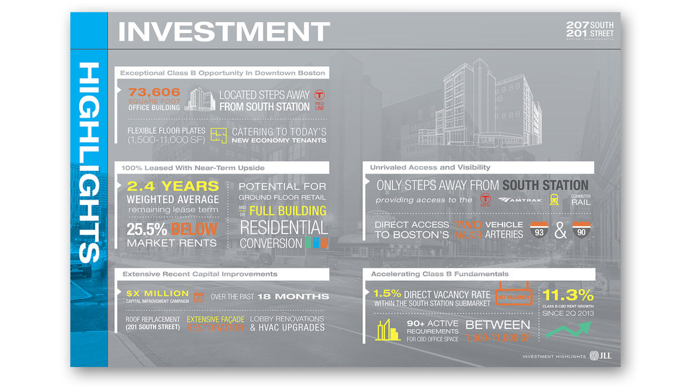 01-15-007-201-207 South Street Infographic.jpg