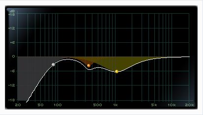 "What subtractive EQ ""looks like"""