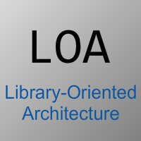 Library Oriented Architecture Icon