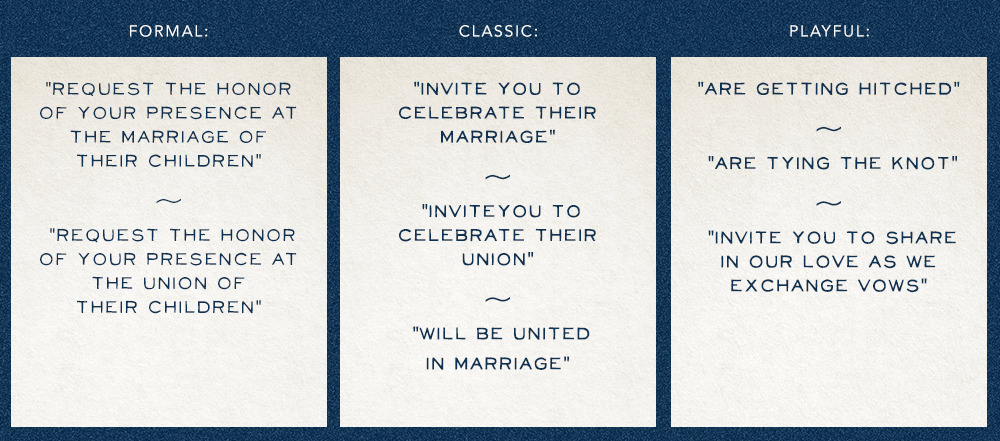 Lauren-Rachel_Custom-Wedding-Invitation-Design_Action-line.png