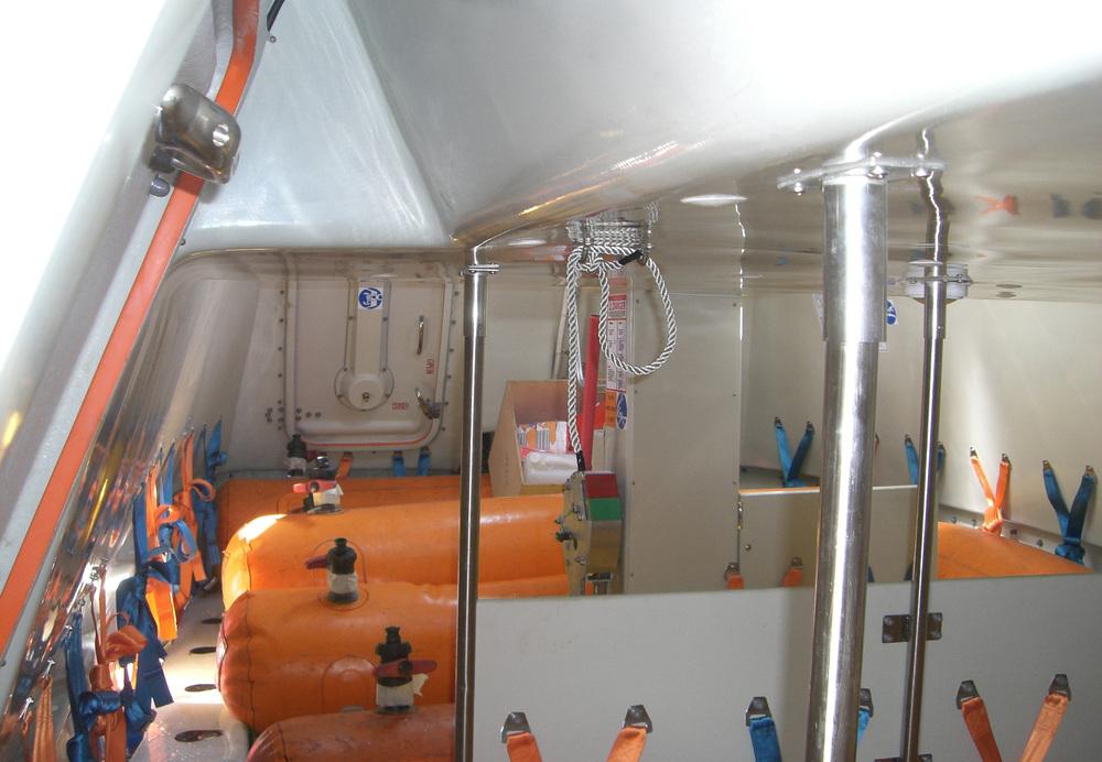MTI livbåt vekt testing