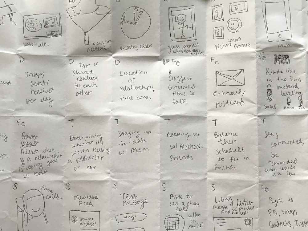 Sheet full of ideas