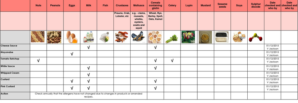 Allergen form with pictures (Sauces) Sheet 1 - Allergen Form.jpg