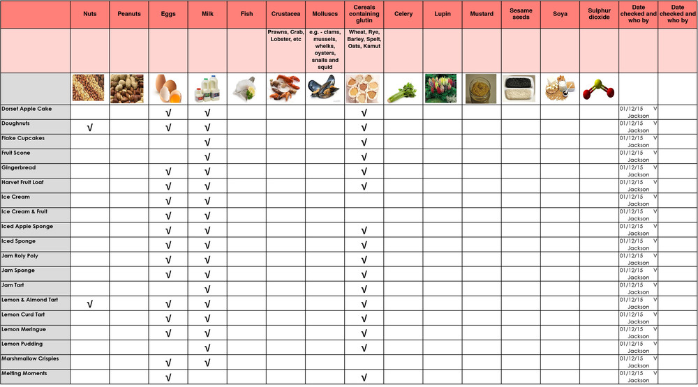 Allergen form with pictures(Desserts).jpg