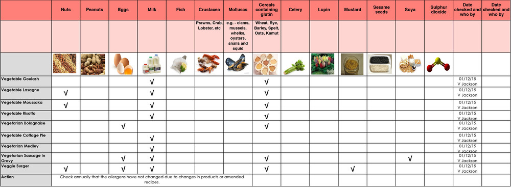 Allergen form with pictures(Vegetarian 1).jpg