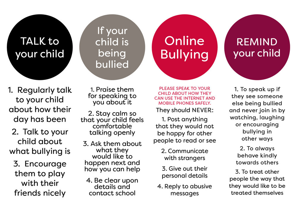Anti Bullying Poster2.jpg