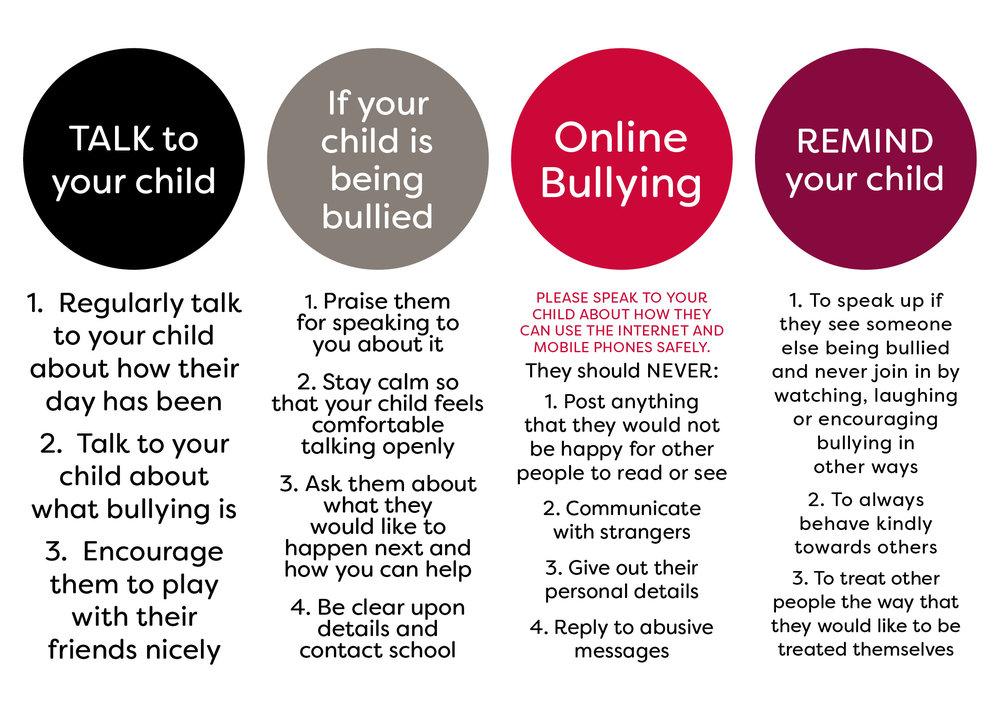 Anti Bullying Poster2.jpg