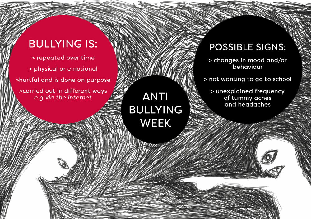 Anti Bullying Poster.jpg