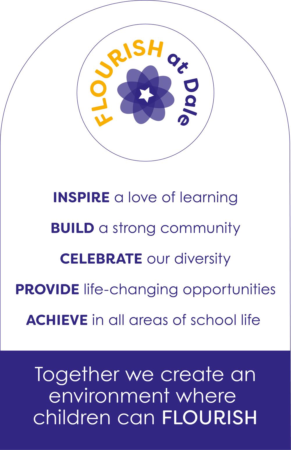 School Values Totum NEW.png