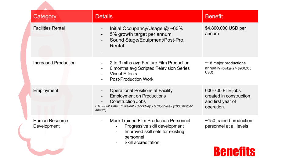 Reelvibez - Factory Deck - Slides (5).png
