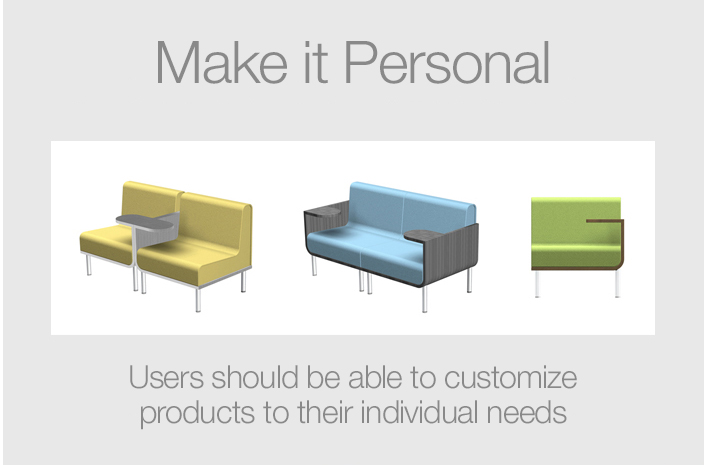 Make it Personal: the ability to customize products to individual needs