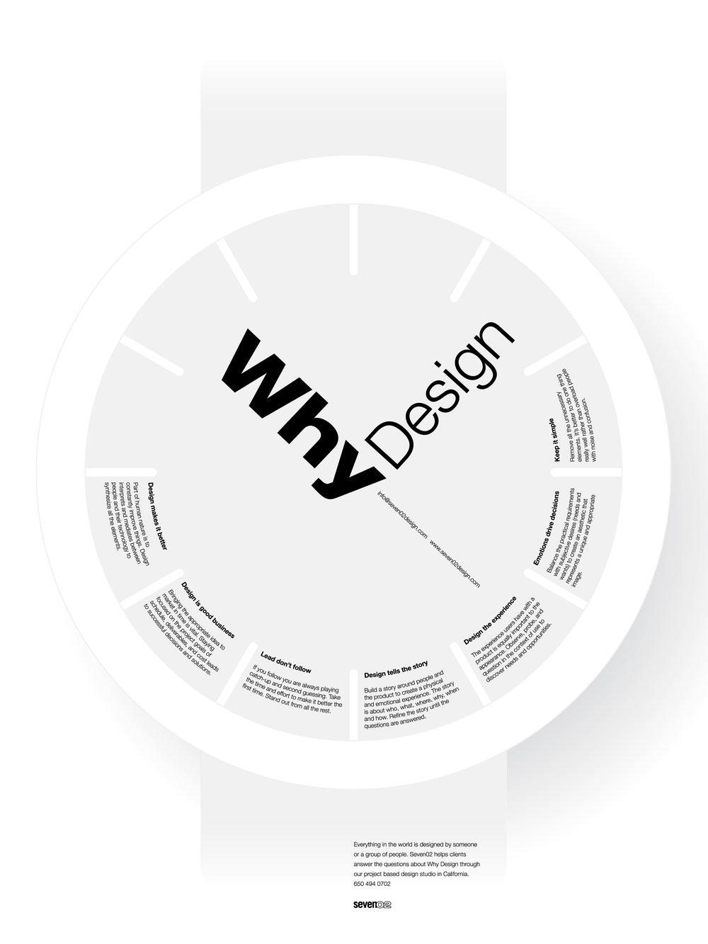 Why-Design-Poster-©2017-seven02-design.jpg