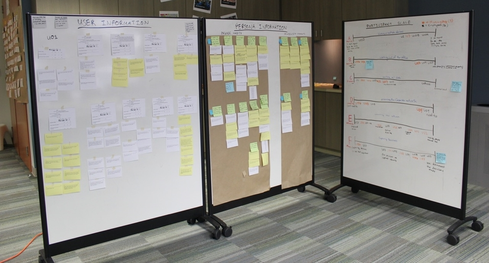 Some notes were also organized based on relevant dimensions (rightmost board; e.g., usage of qualitative vs quantitative data).