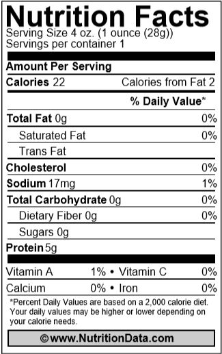 Ling cod nutrition label
