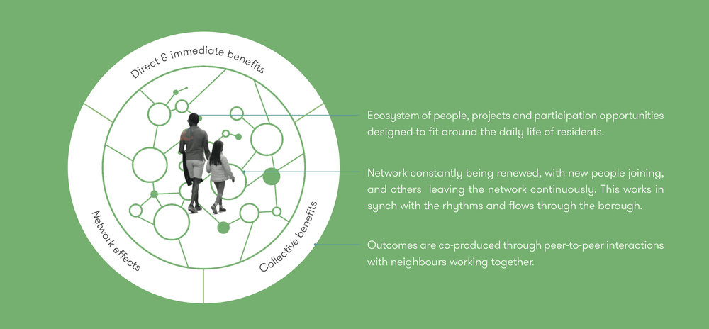 ecosystem diagram 1.jpg