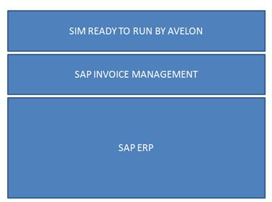 Landscaping Invoice Template Free Pdf Sap Invoice Management  Avelon Be Apcoa Parking Receipts Excel with Landlord Rent Receipt Word So You Dont Need To Reinvent The Wheel And You Can Take Full Advantage Of  All The Possibilities That Sap Invoice Management Provides Google Receipt Excel
