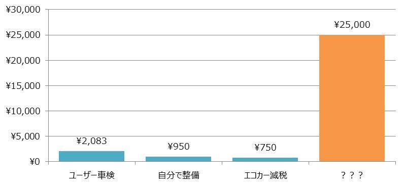グラフ1.jpg