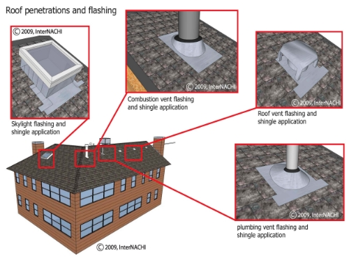 5 tips for roof maintenance a must for hurricane season dig this design - Important tips roof maintenance ...
