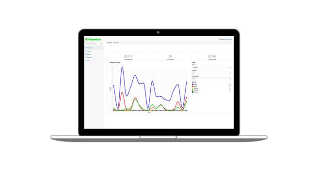 Screenshot of Popwallet's analytics platform