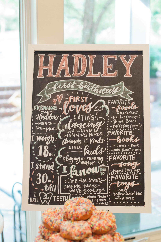 Hadley-First-Birthday-Milestone-Chalkboard.jpg