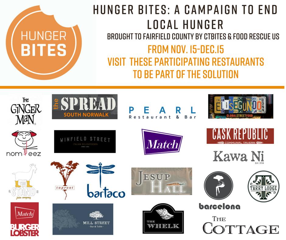 Hunger Bites FC Participant LIst Facebook.png