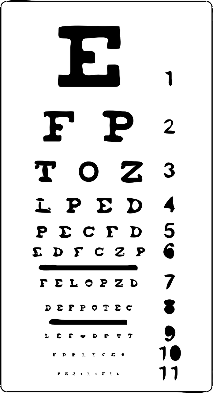 What is included in a comprehensive eye exam optometrists of the first and most common tests used by your optometrist to test the vision of your eye the test measures your vision using the snellen eye chart geenschuldenfo Image collections