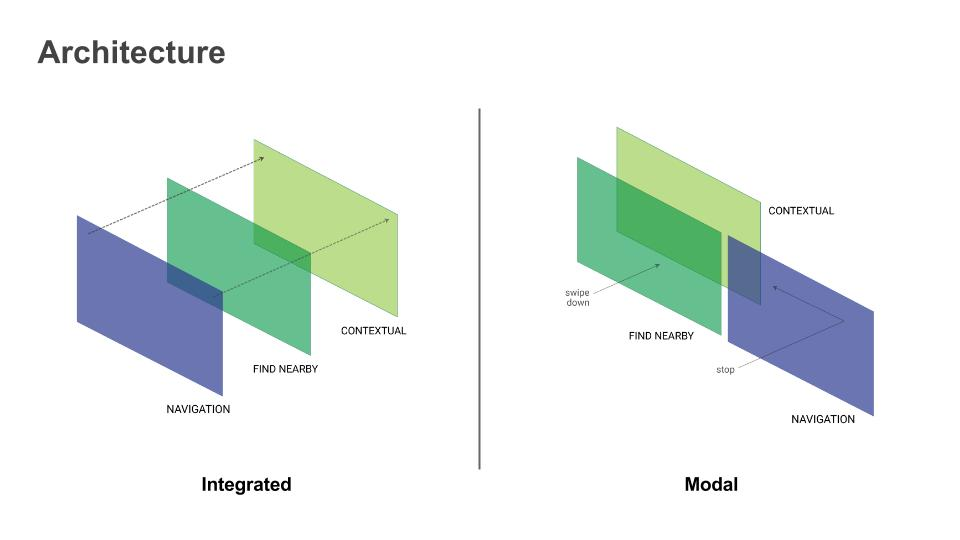 Maps on Glass - Strategy - XFN 2 (4).jpg
