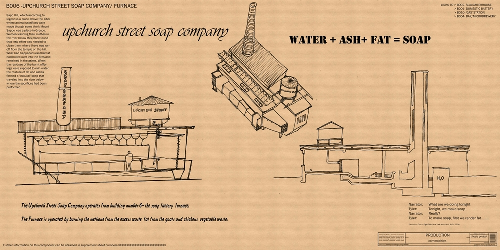 B006- SoapFactory.jpg
