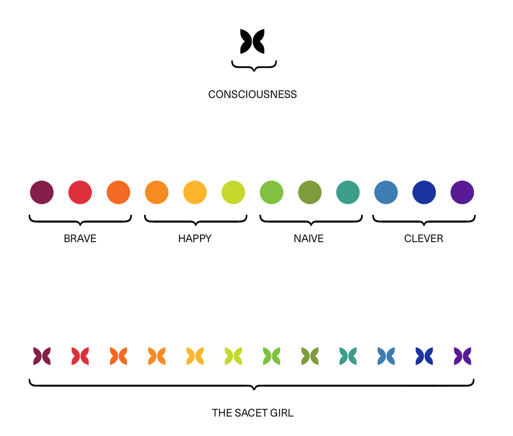 galle-brand-design-sacet-colours-rationale.png