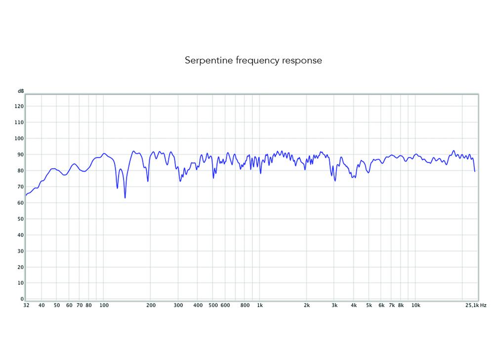 Frekvens respons.jpg