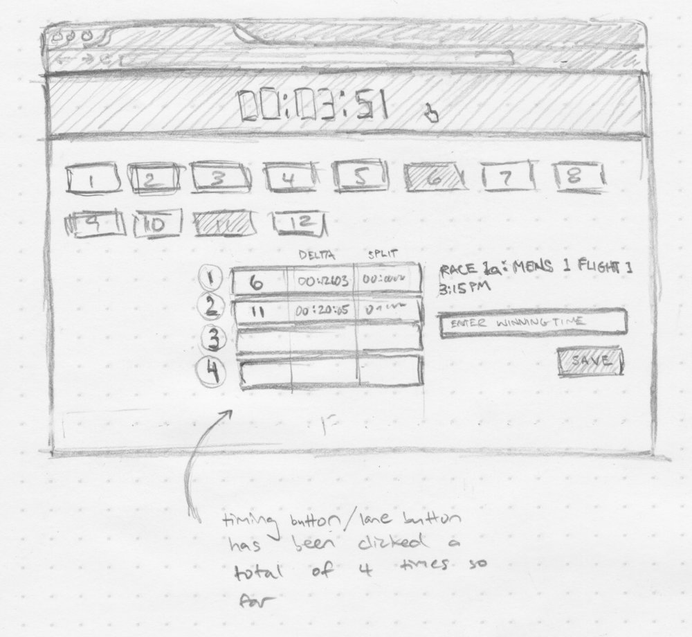 Timing page wireframe sketch