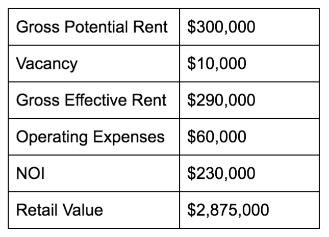 highest-and-best-use-property-improvement.jpg
