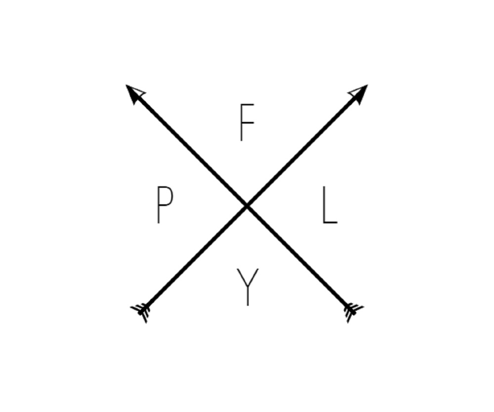 F.L.Y.P. will be released every Tuesday sometime randomly in the wee hours of the morning.