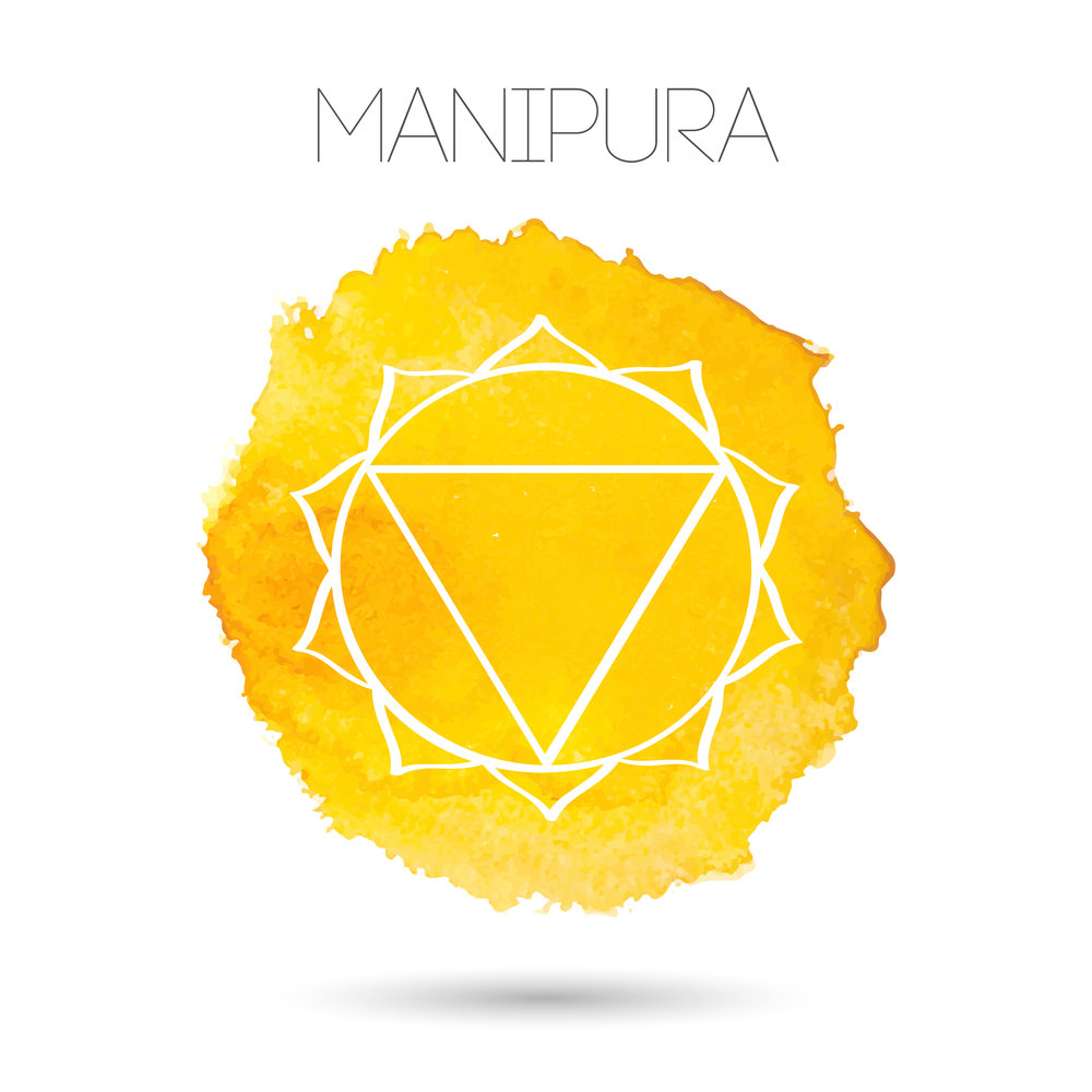 MANIPURA - Manipura, or the Solar Plexus Chakra,a source of personal power. Connected to the color yellow or gold, this chakra is about SELF activation, belief in SELF, personal power, and balanced or unbalanced ego.