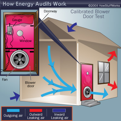 home-energy-audit-3.jpg