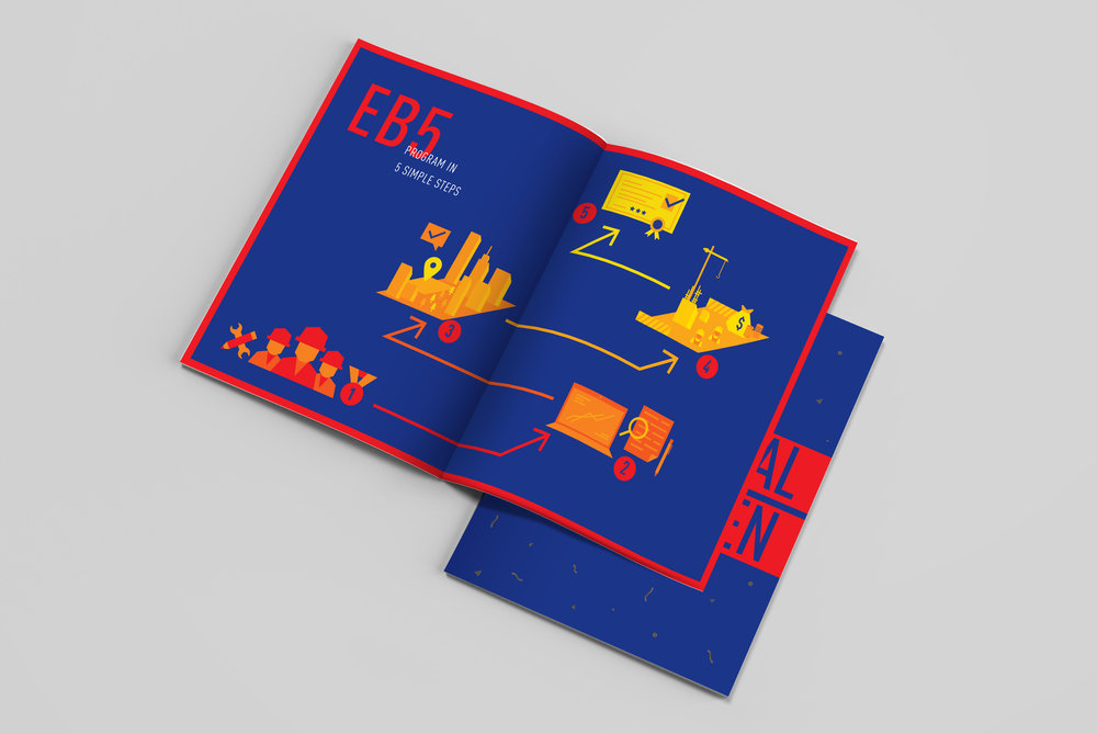 AIG-Brochure-Inner-pg-Mockup-02.jpg