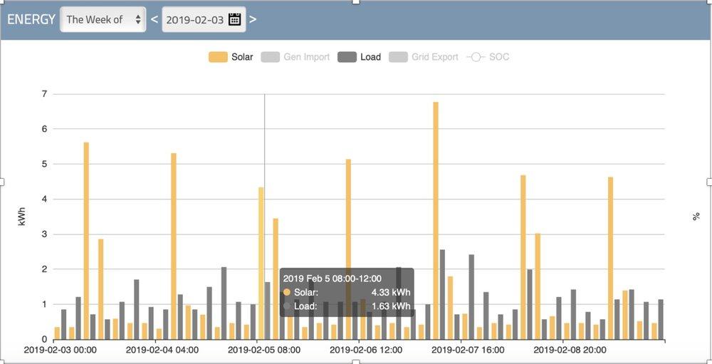 • Screenshot of select.live data