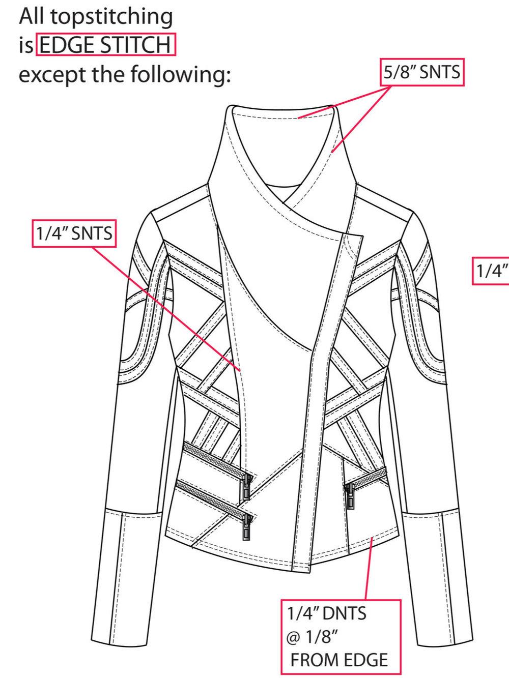 Women's Jacket Techpack, Stitching Details - DeannaKei