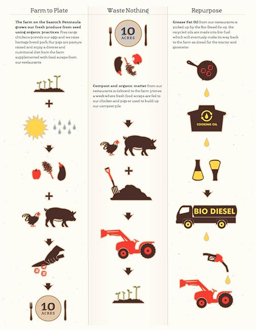 seen+herd_10acres_infographic.jpg