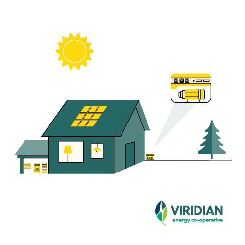 Viridian Energy Co-operative