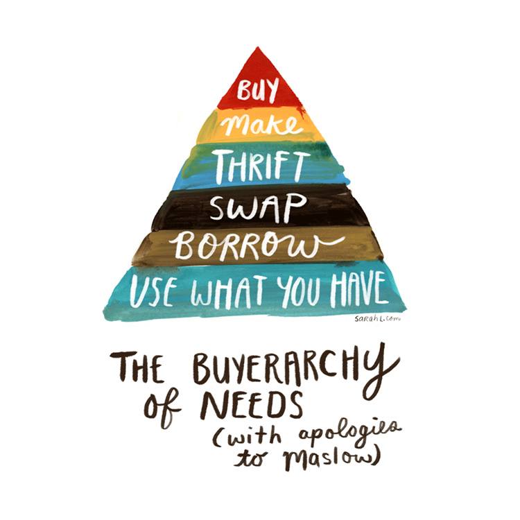 buyerarchy-of-needs-sarah-l.jpg