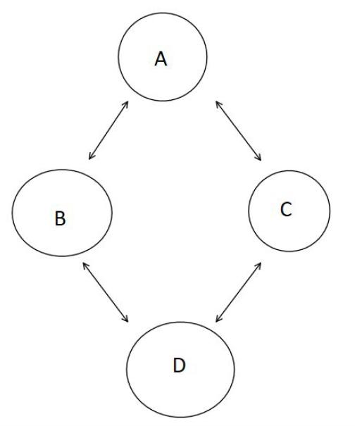 Graph Basics 1.PNG