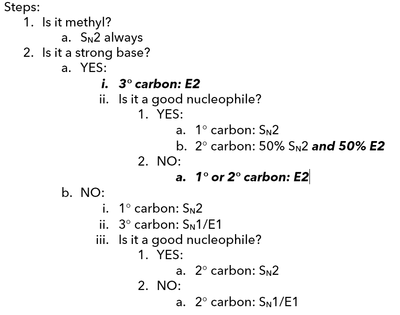 OCHEM - E2 Reactions 4 STEPS.PNG