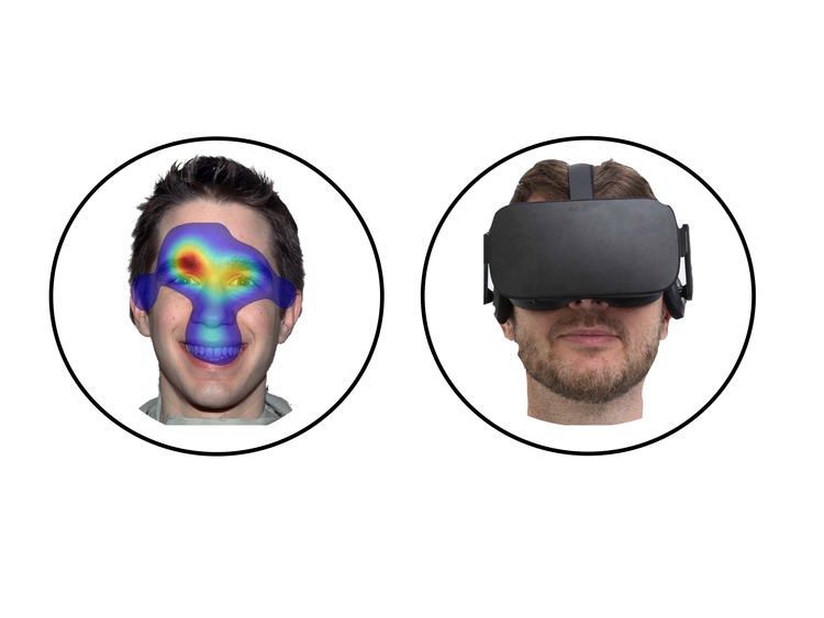 Fig. 1. The image on the left shows an eye tracking heatmap of face to face interaction. In virtual reality, this important area is largely under cover.