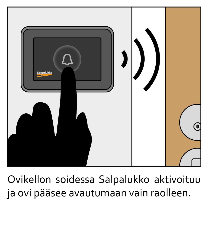 Salpalukko_kuvat_1.jpg