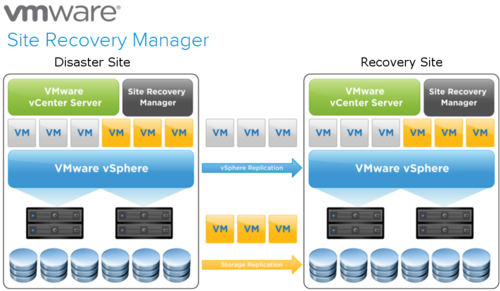 computerworld_events_vmware