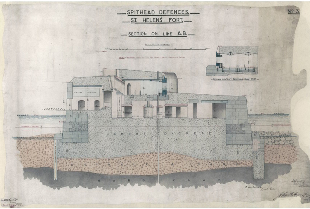 St Helens Fort Plc Architects